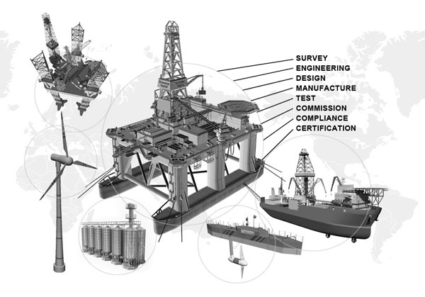 rig reactivation services