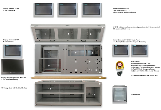 Toolpushers Control Console design and manufacture