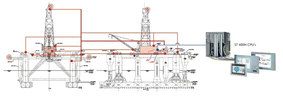 Ballast Control and Tank Gauging Systems